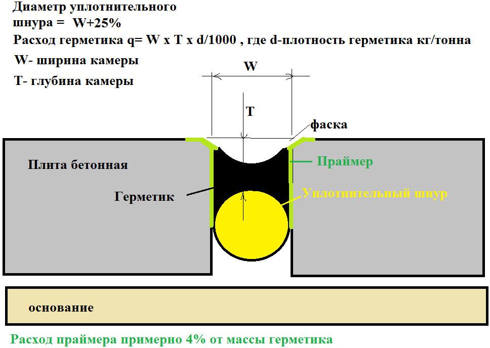 Аппарат для герметизации швов